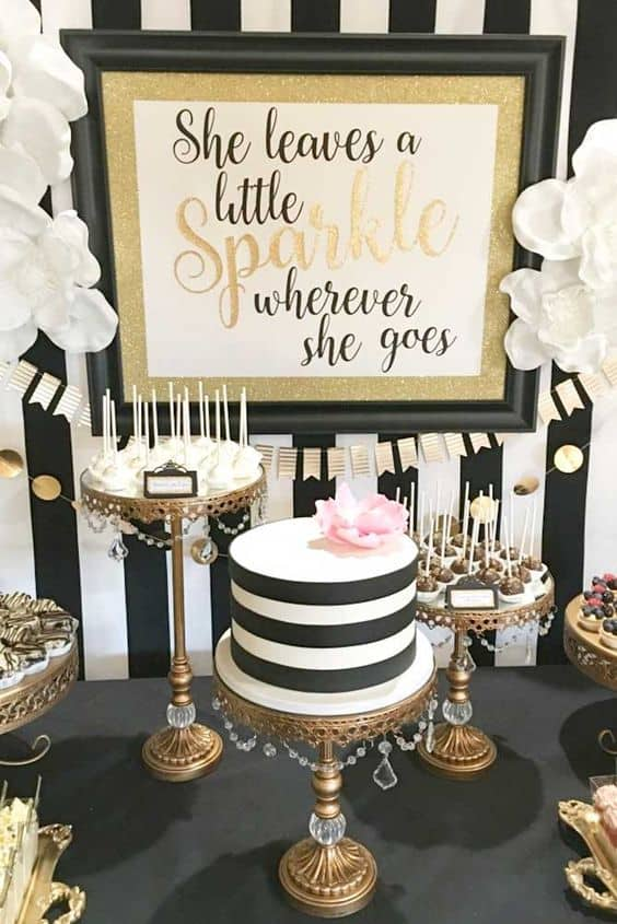 Graduation Theme Ideas: 21 Best Graduation Party Themes To Use This Year
